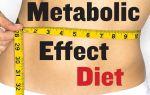 Подробное описание метаболической диеты