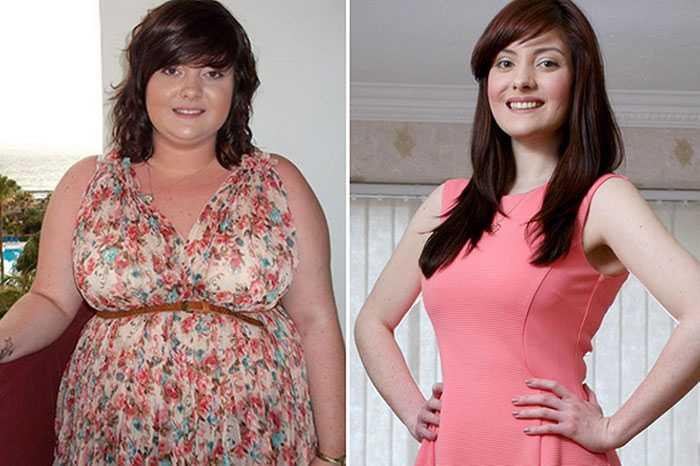 Похудение на гречневой диете за три месяца: до и после