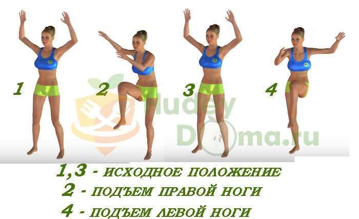Разминка перед упражнениями для похудения ног