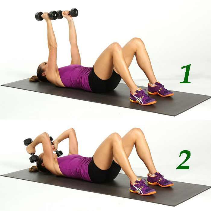 Упражнение на трицепс для похудения рук