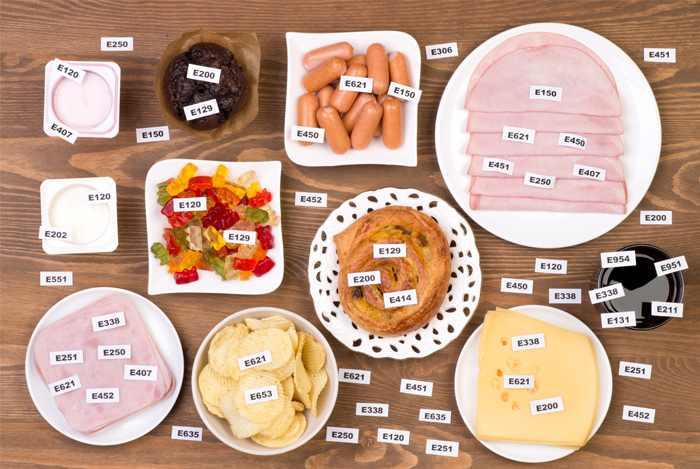 Содержание вредных добавок в продуктах